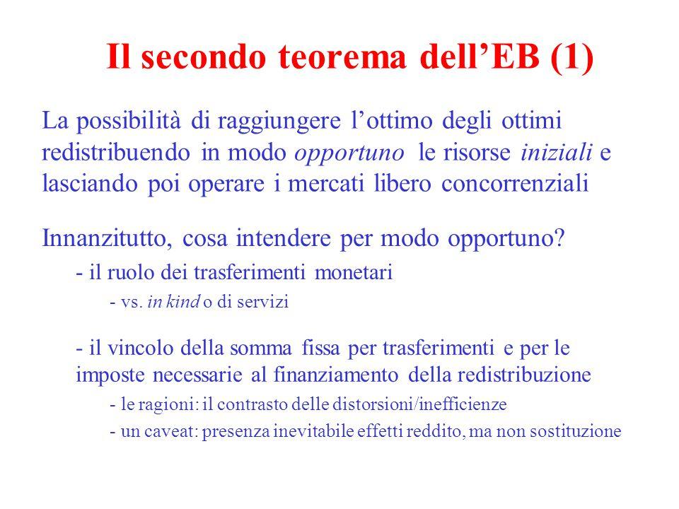 Il secondo teorema dell'EB (1) La possibilità di raggiungere l'ottimo degli ottimi redistribuendo in modo opportuno le risorse iniziali e lasciando poi operare i mercati libero concorrenziali Innanzitutto, cosa intendere per modo opportuno.