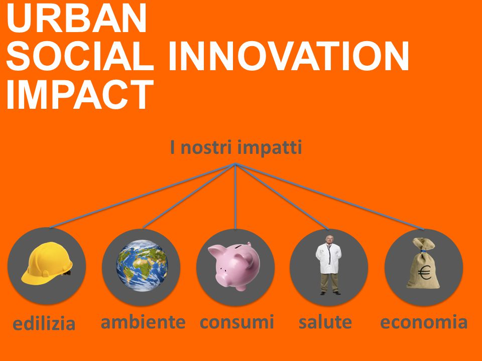 URBAN SOCIAL INNOVATION IMPACT URBAN SOCIAL INNOVATION IMPACT edilizia ambienteconsumisaluteeconomia I nostri impatti