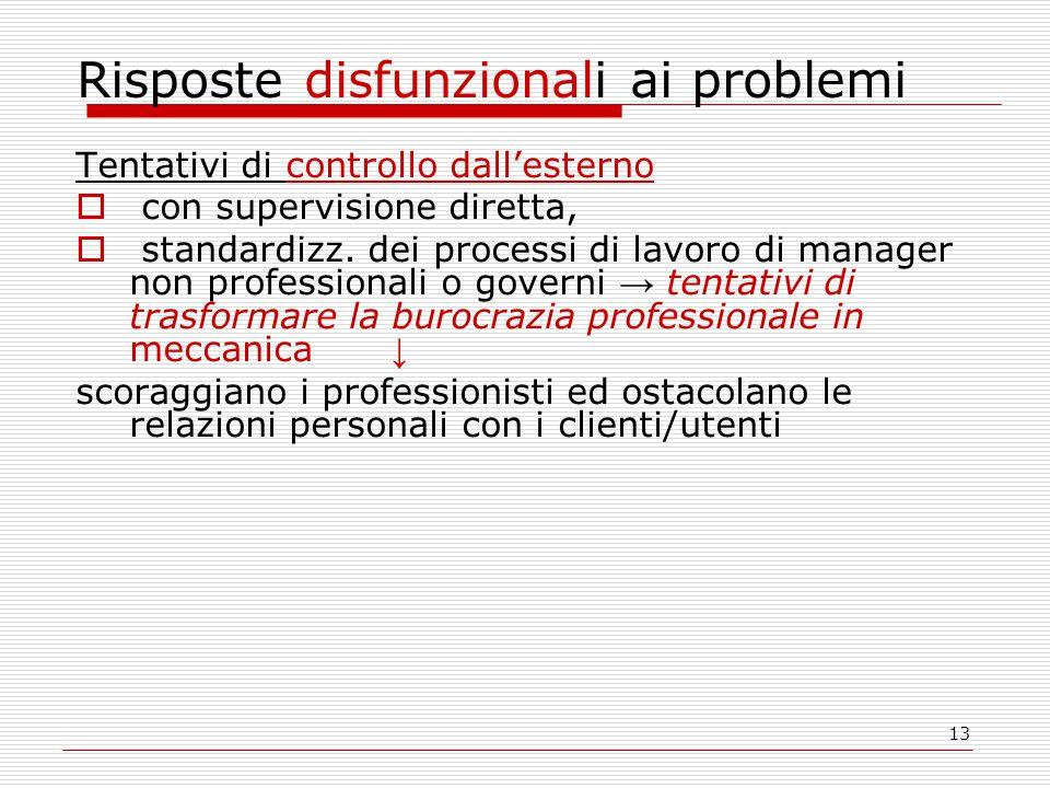 13 Risposte disfunzionali ai problemi Tentativi di controllo dall'esterno  con supervisione diretta,  standardizz.