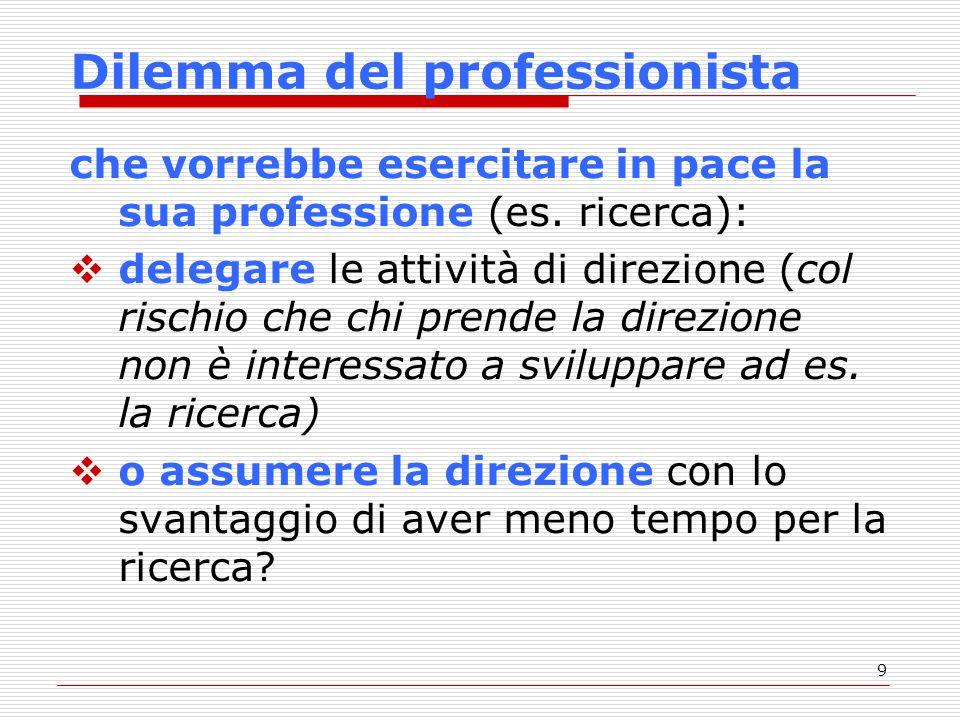 9 Dilemma del professionista che vorrebbe esercitare in pace la sua professione (es.
