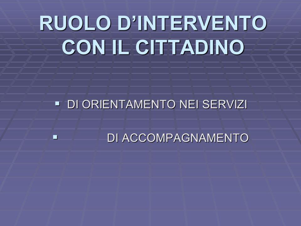 RUOLO D'INTERVENTO CON IL CITTADINO  DI ORIENTAMENTO NEI SERVIZI  DI ACCOMPAGNAMENTO