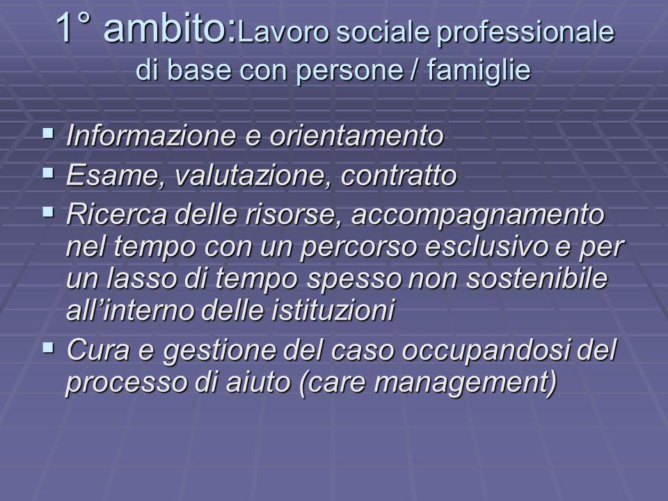  Area consulenziale  Area comunicativa  Area formativa  Area giuridica
