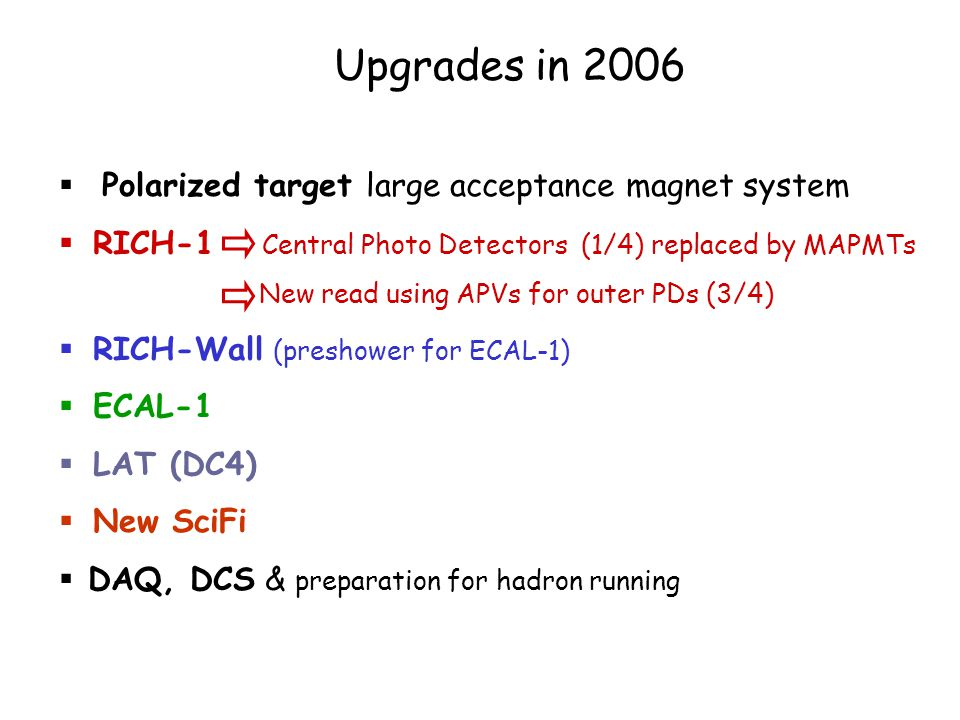 Upgrades in 2006  Polarized target large acceptance magnet system  RICH-1 Central Photo Detectors (1/4) replaced by MAPMTs New read using APVs for outer PDs (3/4)  RICH-Wall (preshower for ECAL-1)  ECAL-1  LAT (DC4)  New SciFi  DAQ, DCS & preparation for hadron running