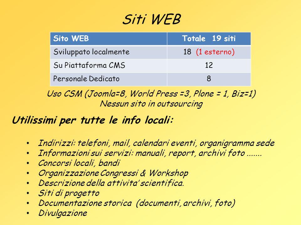 Siti WEB Sito WEBTotale 19 siti Sviluppato localmente18 (1 esterno) Su Piattaforma CMS12 Personale Dedicato8 Utilissimi per tutte le info locali: Indi
