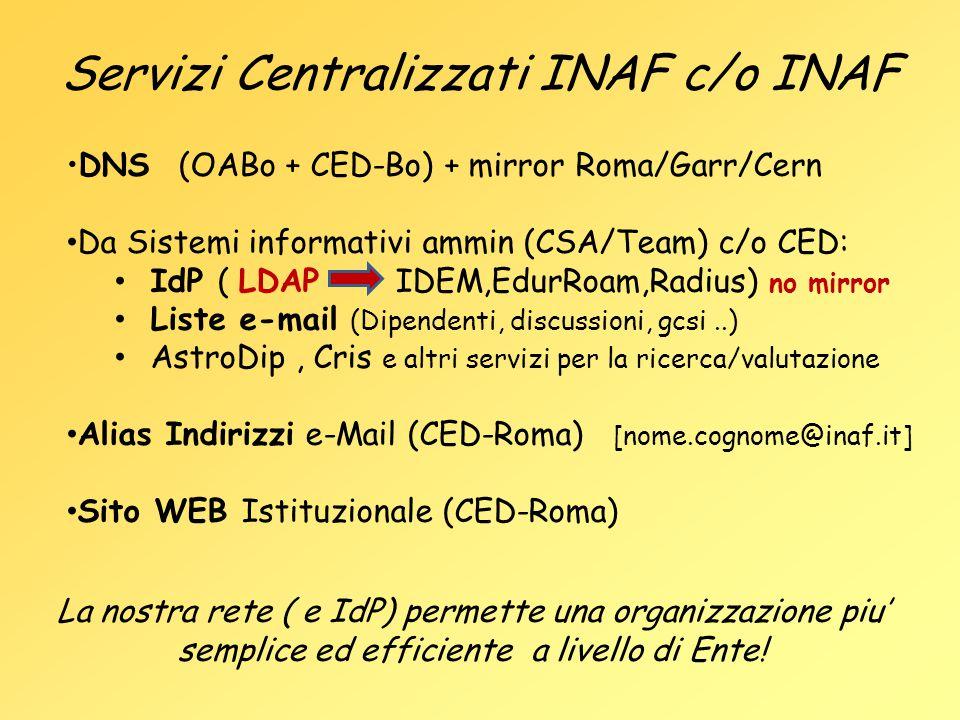 Servizi Centralizzati INAF c/o INAF DNS (OABo + CED-Bo) + mirror Roma/Garr/Cern Da Sistemi informativi ammin (CSA/Team) c/o CED: IdP ( LDAP IDEM,EdurR