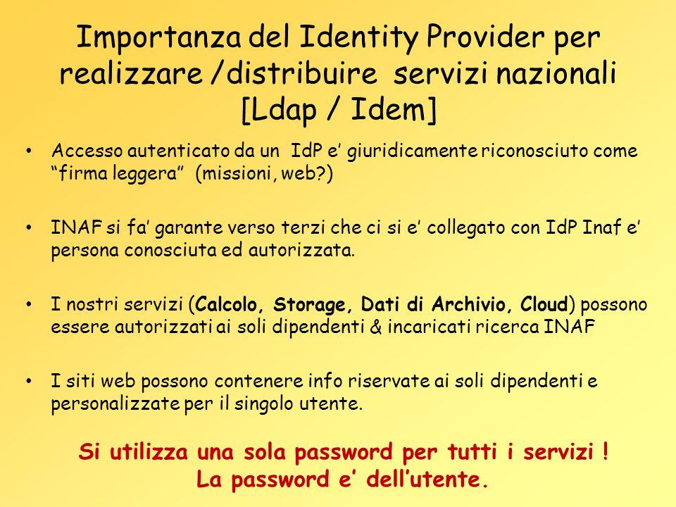 Importanza del Identity Provider per realizzare /distribuire servizi nazionali [Ldap / Idem] Accesso autenticato da un IdP e' giuridicamente riconosci