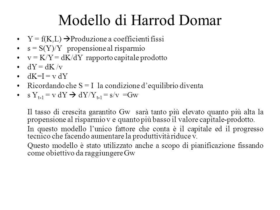 Modello di Harrod Domar Y = f(K,L)  Produzione a coefficienti fissi s = S(Y)/Y propensione al risparmio v = K/Y = dK/dY rapporto capitale prodotto dY
