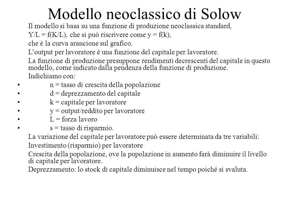 Modello neoclassico di Solow Il modello si basa su una funzione di produzione neoclassica standard, Y/L = f(K/L), che si può riscrivere come y = f(k),