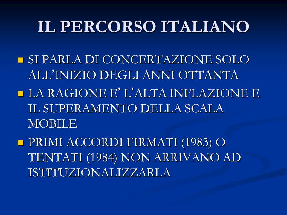 IL PERCORSO ITALIANO SI PARLA DI CONCERTAZIONE SOLO ALL ' INIZIO DEGLI ANNI OTTANTA SI PARLA DI CONCERTAZIONE SOLO ALL ' INIZIO DEGLI ANNI OTTANTA LA