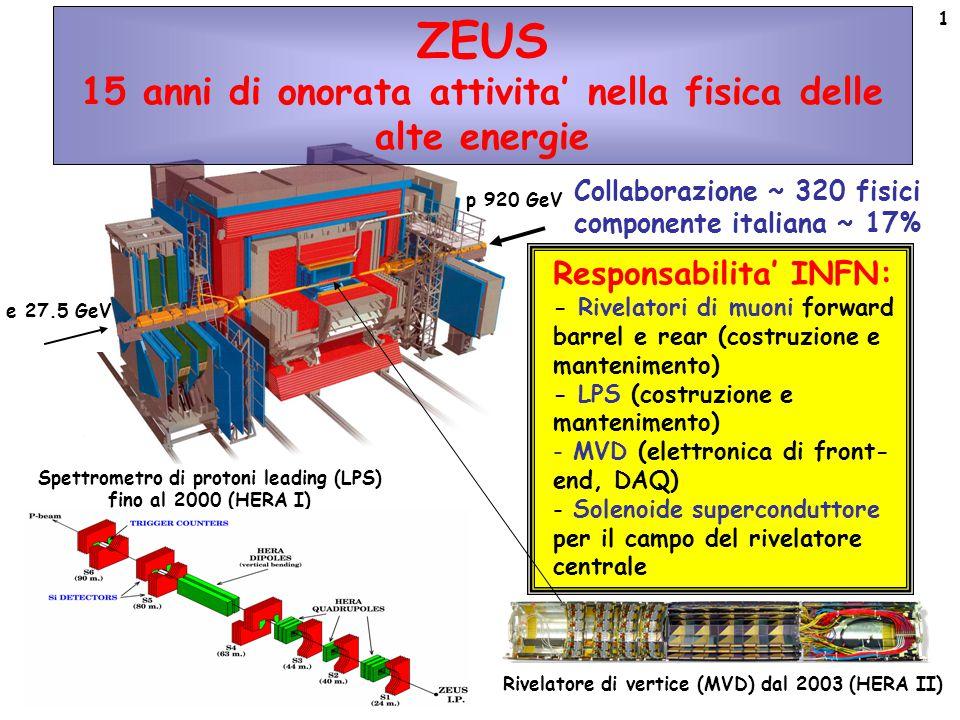 1 e 27.5 GeV p 920 GeV Responsabilita' INFN: - Rivelatori di muoni forward barrel e rear (costruzione e mantenimento) - LPS (costruzione e mantenimento) - MVD (elettronica di front- end, DAQ) - Solenoide superconduttore per il campo del rivelatore centrale Collaborazione ~ 320 fisici componente italiana ~ 17% Spettrometro di protoni leading (LPS) fino al 2000 (HERA I) Rivelatore di vertice (MVD) dal 2003 (HERA II) ZEUS 15 anni di onorata attivita' nella fisica delle alte energie