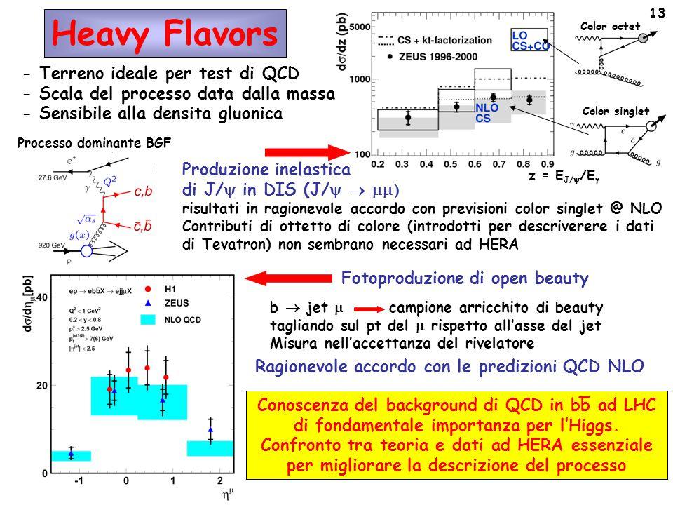 13 Heavy Flavors Processo dominante BGF Color octet Color singlet Produzione inelastica di J/  in DIS (J/    risultati in ragionevole accordo con previsioni color singlet @ NLO Contributi di ottetto di colore (introdotti per descriverere i dati di Tevatron) non sembrano necessari ad HERA - Terreno ideale per test di QCD - Scala del processo data dalla massa - Sensibile alla densita gluonica z = E J/  /E  Fotoproduzione di open beauty b  jet  campione arricchito di beauty tagliando sul pt del  rispetto all'asse del jet Misura nell'accettanza del rivelatore Ragionevole accordo con le predizioni QCD NLO Conoscenza del background di QCD in bb ad LHC di fondamentale importanza per l'Higgs.