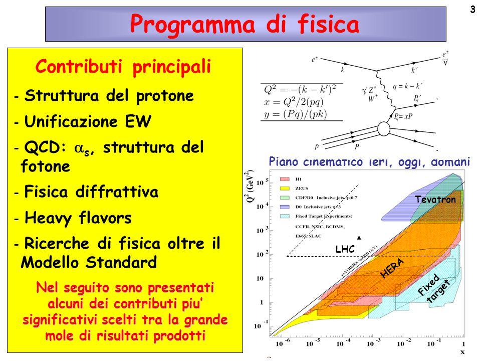 3 LHC HERA Fixed target Tevatron Piano cinematico ieri, oggi, domani Programma di fisica Contributi principali Nel seguito sono presentati alcuni dei contributi piu' significativi scelti tra la grande mole di risultati prodotti - Struttura del protone - Unificazione EW - QCD:  s, struttura del fotone - Fisica diffrattiva - Heavy flavors - Ricerche di fisica oltre il Modello Standard Contributi principali