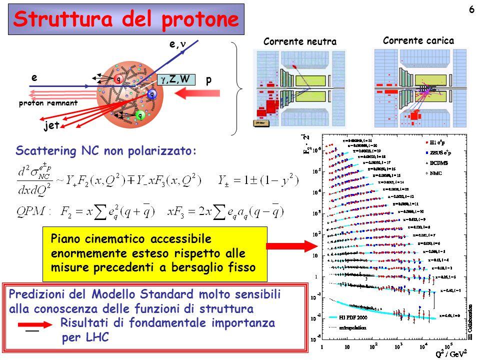 6 q q q p e e, ,Z,W jet proton remnant Struttura del protone Piano cinematico accessibile enormemente esteso rispetto alle misure precedenti a bersaglio fisso Predizioni del Modello Standard molto sensibili alla conoscenza delle funzioni di struttura Risultati di fondamentale importanza per LHC Corrente neutra Corrente carica Scattering NC non polarizzato: