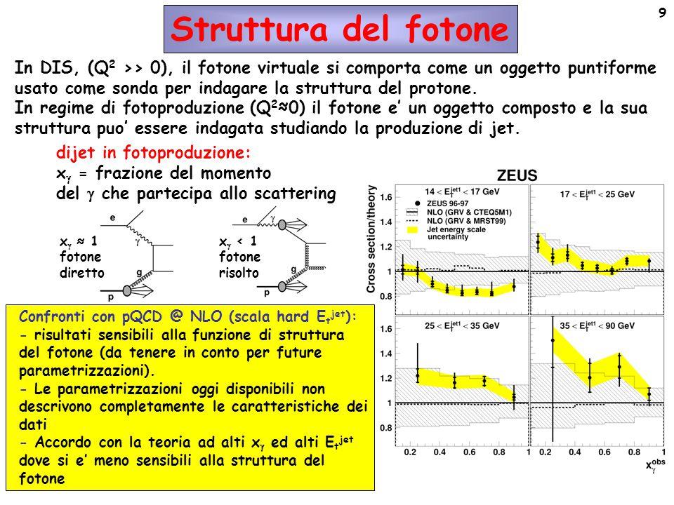 9 Struttura del fotone In DIS, (Q 2 ›› 0), il fotone virtuale si comporta come un oggetto puntiforme usato come sonda per indagare la struttura del protone.