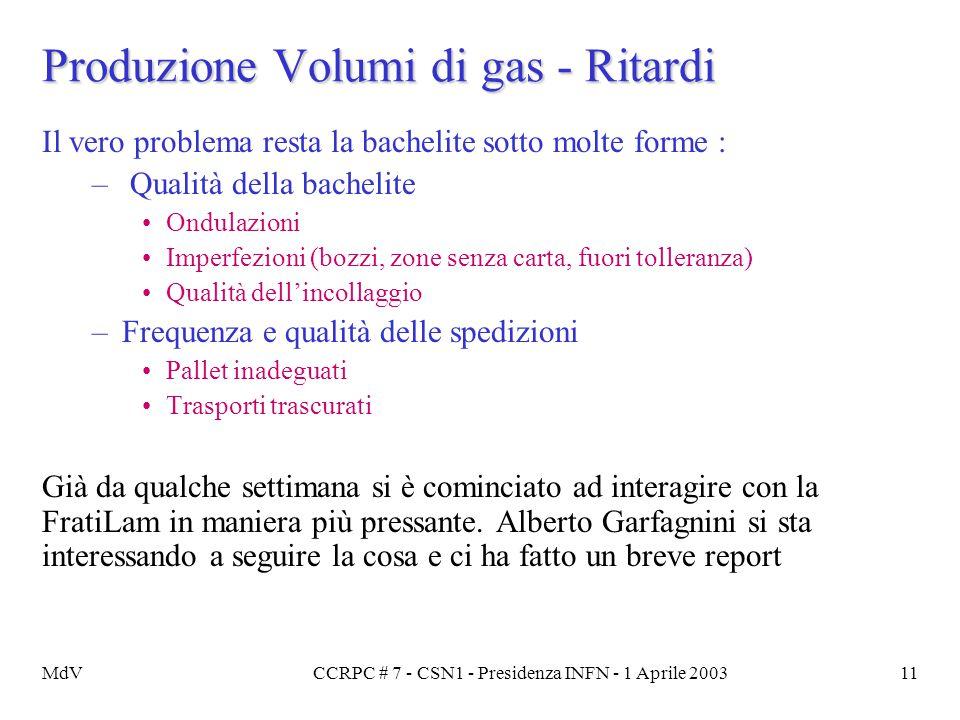 MdVCCRPC # 7 - CSN1 - Presidenza INFN - 1 Aprile 200311 Produzione Volumi di gas - Ritardi Il vero problema resta la bachelite sotto molte forme : – Q
