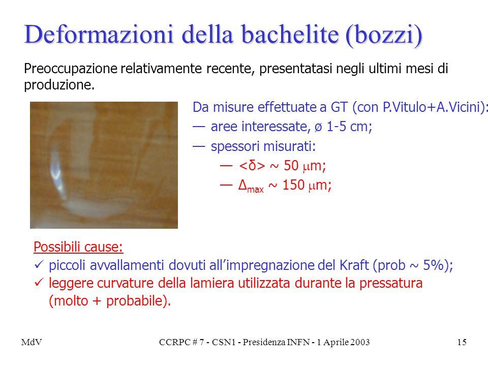 MdVCCRPC # 7 - CSN1 - Presidenza INFN - 1 Aprile 200315 Deformazioni della bachelite (bozzi) Possibili cause: piccoli avvallamenti dovuti all'impregna