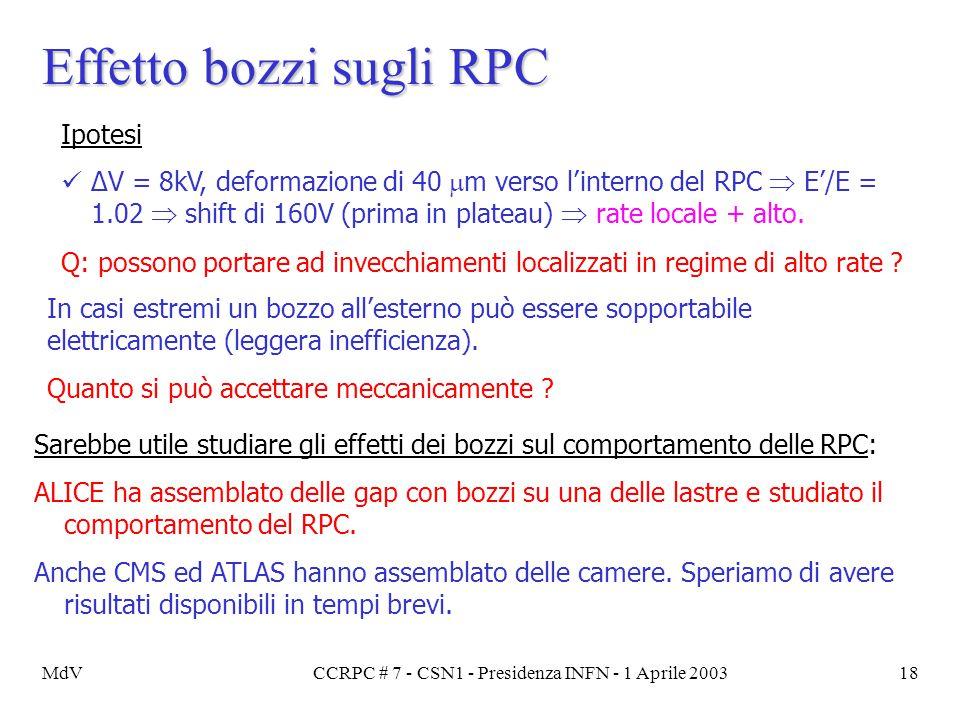 MdVCCRPC # 7 - CSN1 - Presidenza INFN - 1 Aprile 200318 Effetto bozzi sugli RPC Sarebbe utile studiare gli effetti dei bozzi sul comportamento delle R