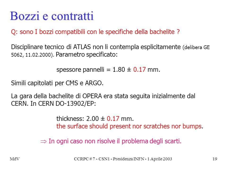 MdVCCRPC # 7 - CSN1 - Presidenza INFN - 1 Aprile 200319 Bozzi e contratti Q: sono I bozzi compatibili con le specifiche della bachelite ? Disciplinare