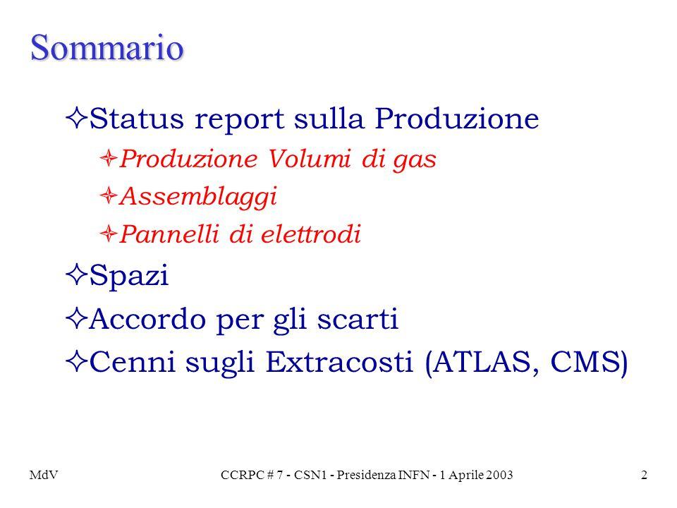 MdVCCRPC # 7 - CSN1 - Presidenza INFN - 1 Aprile 20032  Status report sulla Produzione  Produzione Volumi di gas  Assemblaggi  Pannelli di elettro