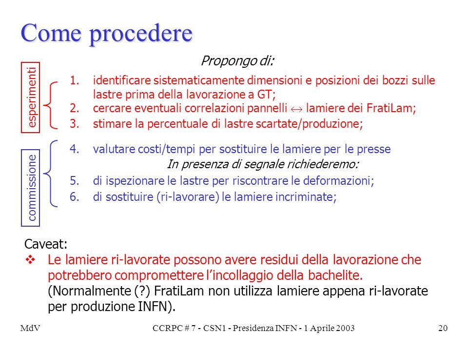 MdVCCRPC # 7 - CSN1 - Presidenza INFN - 1 Aprile 200320 Come procedere 4.valutare costi/tempi per sostituire le lamiere per le presse In presenza di s