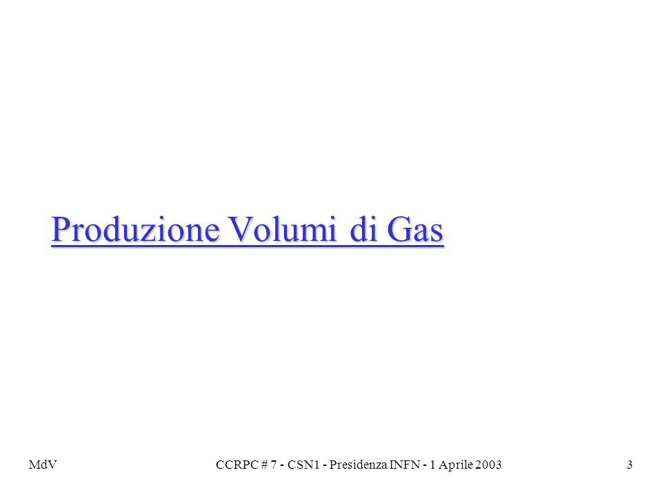 MdVCCRPC # 7 - CSN1 - Presidenza INFN - 1 Aprile 20033 Produzione Volumi di Gas
