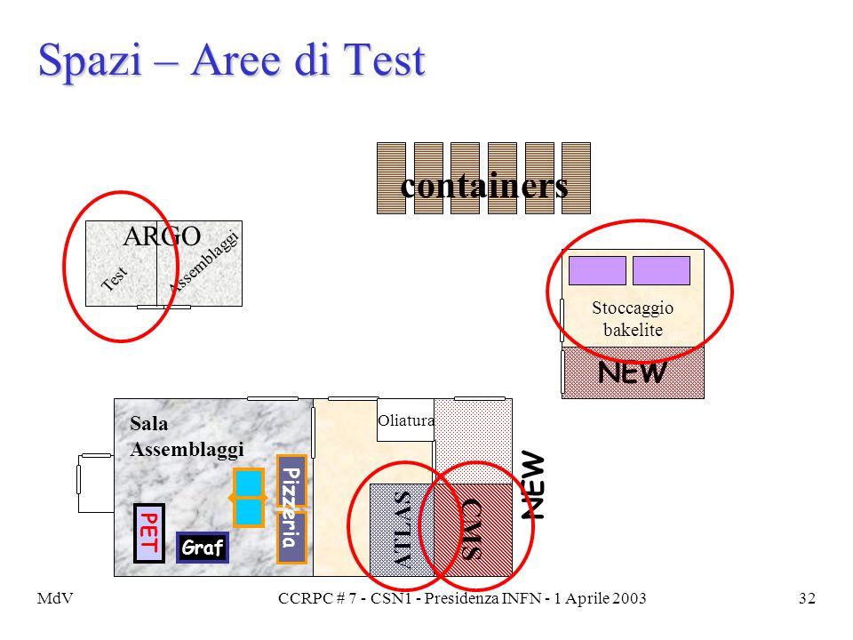 MdVCCRPC # 7 - CSN1 - Presidenza INFN - 1 Aprile 200332 Spazi – Aree di Test containers Stoccaggio bakelite NEW ARGO Test Assemblaggi NEW Sala Assembl