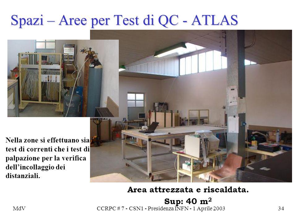 MdVCCRPC # 7 - CSN1 - Presidenza INFN - 1 Aprile 200334 Spazi – Aree per Test di QC - ATLAS Nella zone si effettuano sia i test di correnti che i test