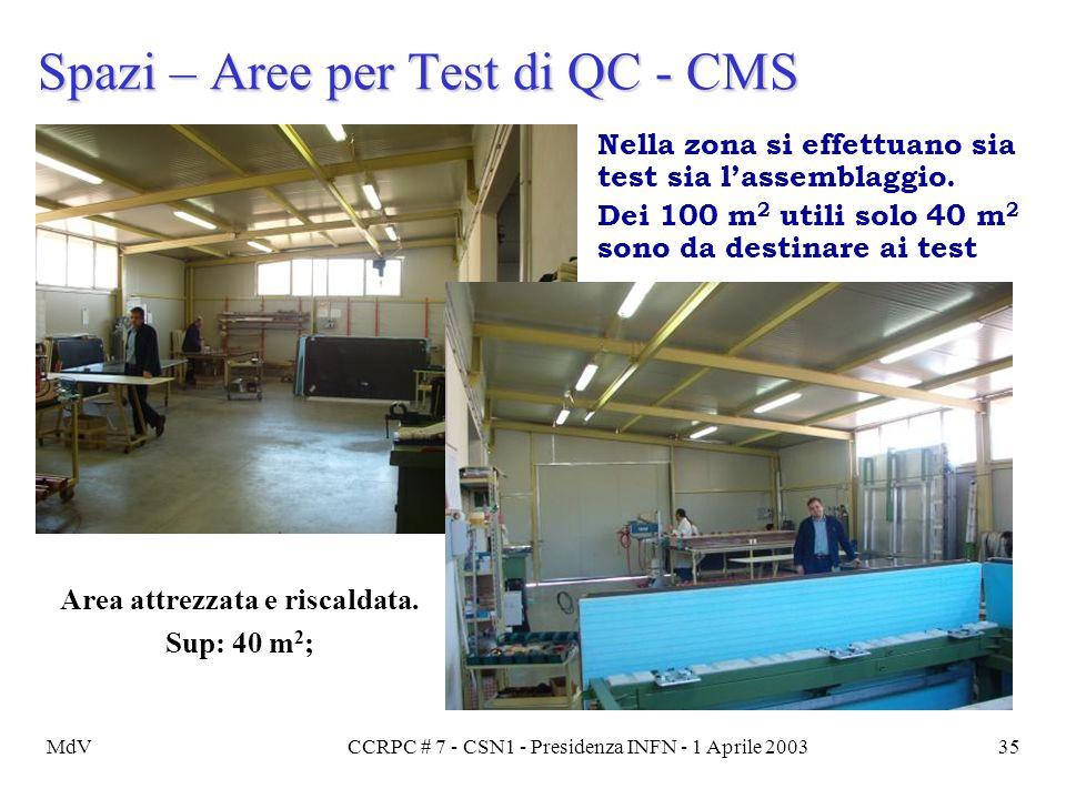 MdVCCRPC # 7 - CSN1 - Presidenza INFN - 1 Aprile 200335 Spazi – Aree per Test di QC - CMS Nella zona si effettuano sia test sia l'assemblaggio. Dei 10