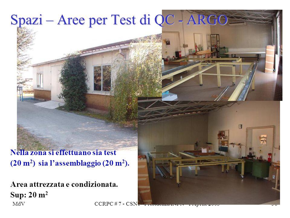 MdVCCRPC # 7 - CSN1 - Presidenza INFN - 1 Aprile 200336 Spazi – Aree per Test di QC - ARGO Nella zona si effettuano sia test (20 m 2 ) sia l'assemblag