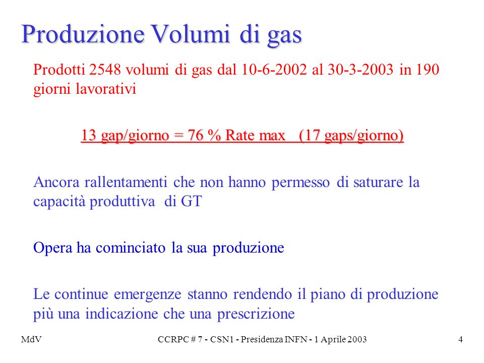 MdVCCRPC # 7 - CSN1 - Presidenza INFN - 1 Aprile 20034 Produzione Volumi di gas Prodotti 2548 volumi di gas dal 10-6-2002 al 30-3-2003 in 190 giorni l