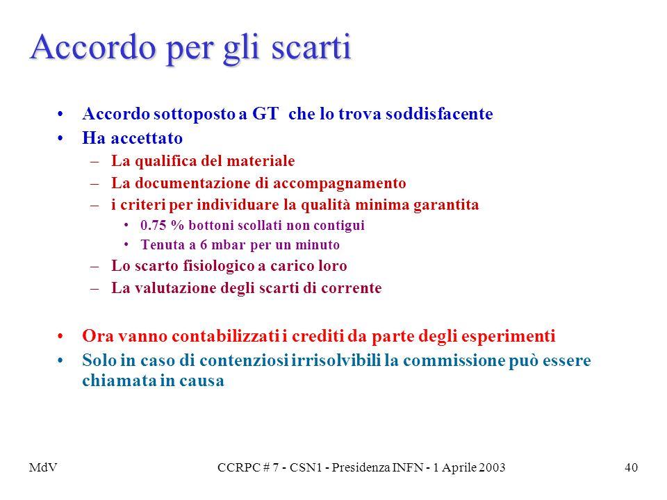 MdVCCRPC # 7 - CSN1 - Presidenza INFN - 1 Aprile 200340 Accordo per gli scarti Accordo sottoposto a GT che lo trova soddisfacente Ha accettato –La qua