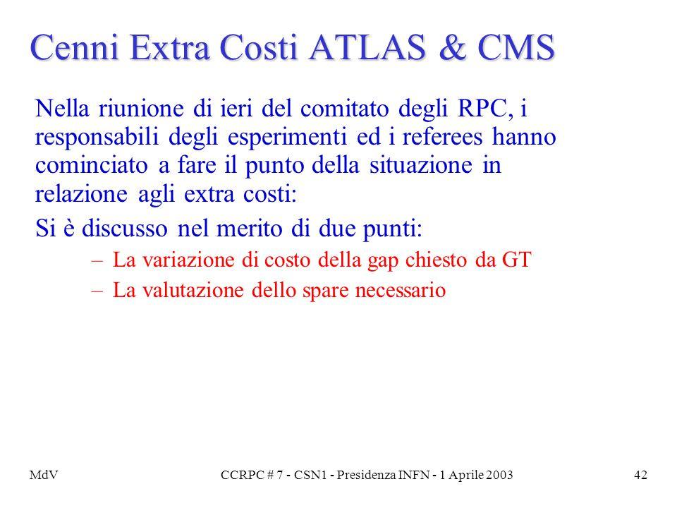 MdVCCRPC # 7 - CSN1 - Presidenza INFN - 1 Aprile 200342 Cenni Extra Costi ATLAS & CMS Nella riunione di ieri del comitato degli RPC, i responsabili de