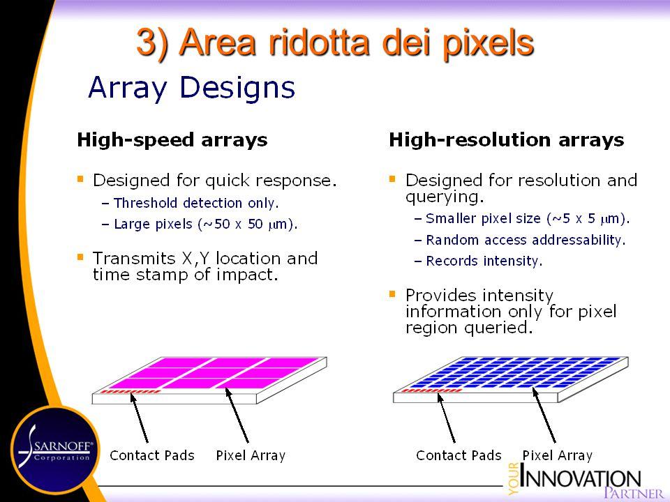 30 March 2005IFAE Catania - E. Garutti14 3) Area ridotta dei pixels