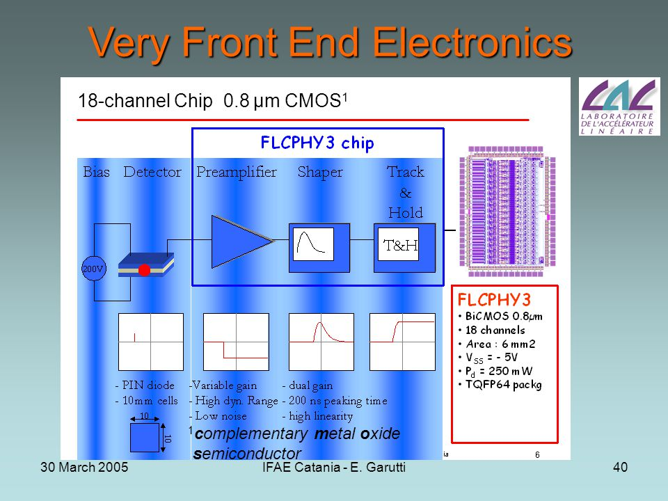30 March 2005IFAE Catania - E. Garutti40 Very Front End Electronics 1 complementary metal oxide semiconductor 18-channel Chip 0.8 µm CMOS 1