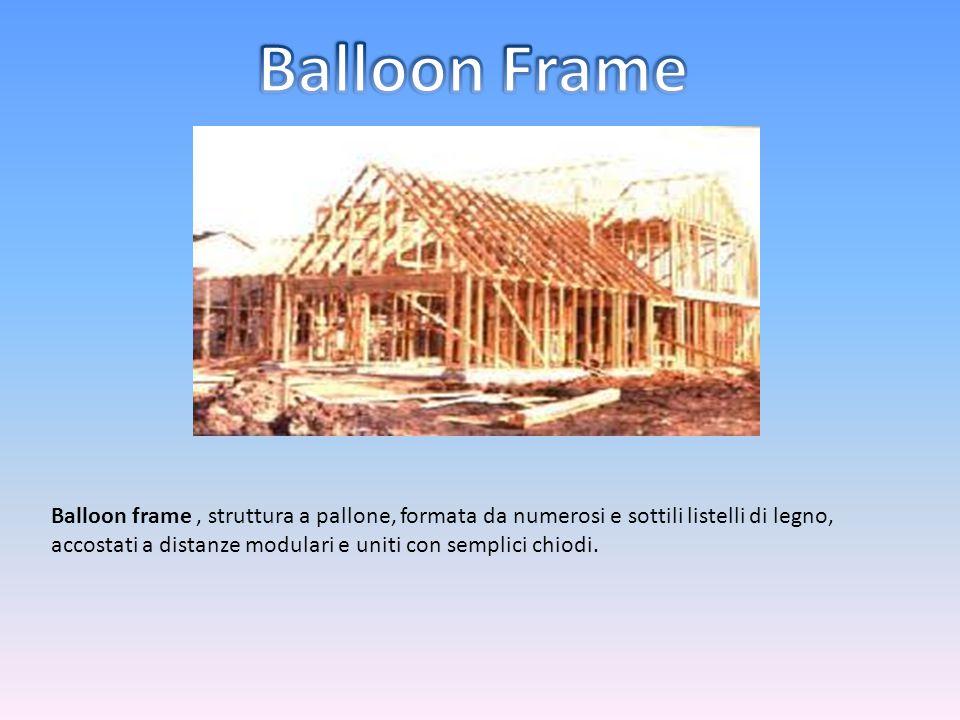 Balloon frame, struttura a pallone, formata da numerosi e sottili listelli di legno, accostati a distanze modulari e uniti con semplici chiodi.