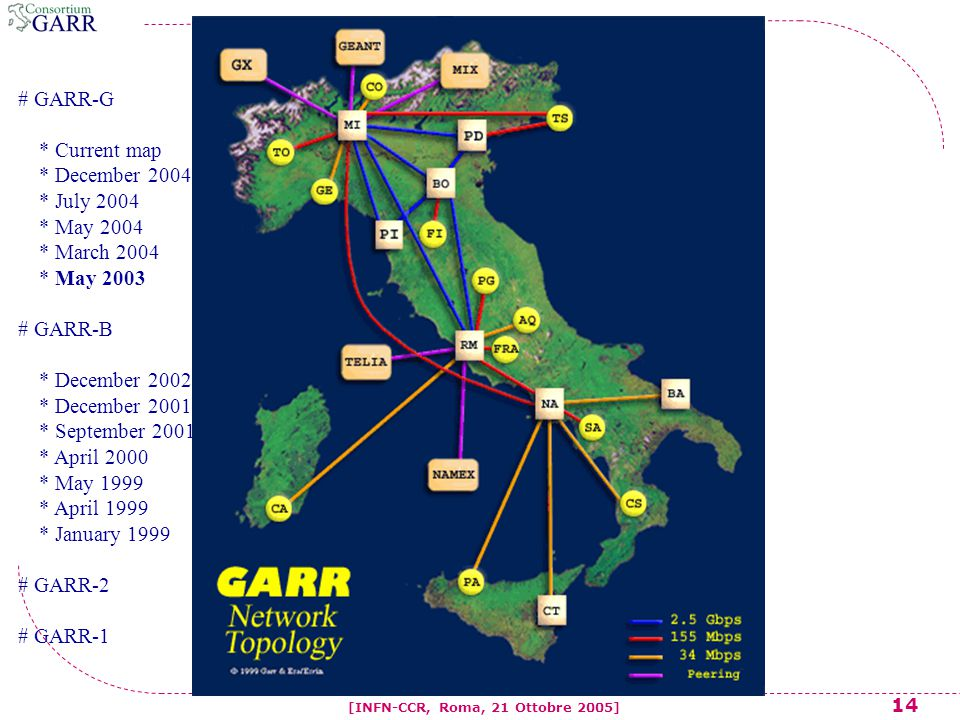 14 [INFN-CCR, Roma, 21 Ottobre 2005] # GARR-G * Current map * December 2004 * July 2004 * May 2004 * March 2004 * May 2003 # GARR-B * December 2002 * December 2001 * September 2001 * April 2000 * May 1999 * April 1999 * January 1999 # GARR-2 # GARR-1