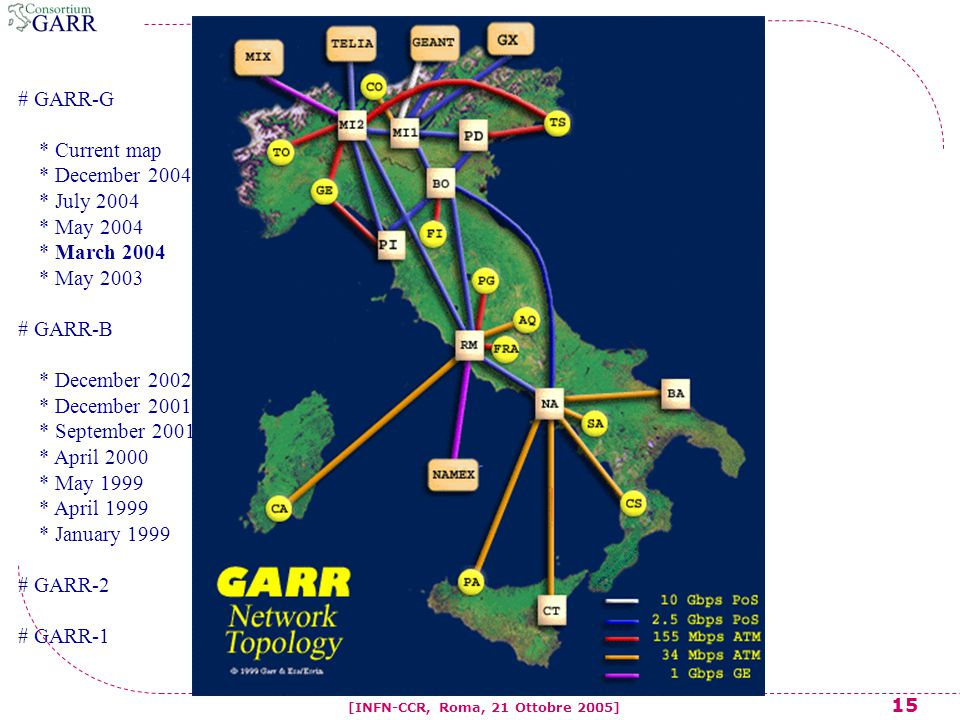 15 [INFN-CCR, Roma, 21 Ottobre 2005] # GARR-G * Current map * December 2004 * July 2004 * May 2004 * March 2004 * May 2003 # GARR-B * December 2002 * December 2001 * September 2001 * April 2000 * May 1999 * April 1999 * January 1999 # GARR-2 # GARR-1