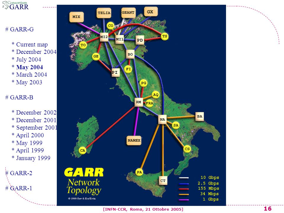 16 [INFN-CCR, Roma, 21 Ottobre 2005] # GARR-G * Current map * December 2004 * July 2004 * May 2004 * March 2004 * May 2003 # GARR-B * December 2002 * December 2001 * September 2001 * April 2000 * May 1999 * April 1999 * January 1999 # GARR-2 # GARR-1
