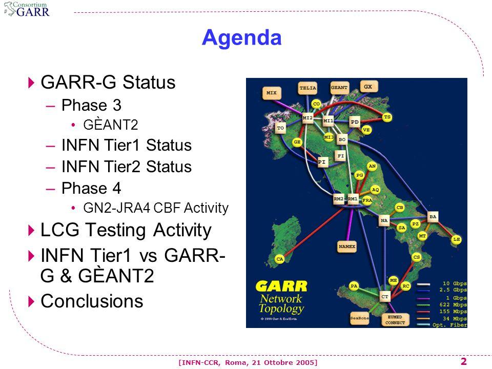 3 [INFN-CCR, Roma, 21 Ottobre 2005] GARR-G Phase 3  Implementation ongoing  Completed Dec '05  10G lambdas (Red Lines)  2x10G accesses, several 1G  L3 infrastructure  GEANT2 access:n*10Gbps starting from Nov '05 FI PG 2.5Gbps SDH/WL 10Gbps SDH/WL Dark Fibre/DWDM EumedConnect MI2 MI4 GEANT2 INFN-CNAF (10Gbps) Juniper M320 / M20 Cisco GSR-124xx CA SS AQ AN PV 155M SDH / 622M SDH CO CS ME RC PZ MT LE PA TS VE GE GX Telia Seabone SA LHC – Backup via CBF  INFN Tier1 at 10GE LAN-PHY end of Oct '05 BO PD MI1 MI3 FRA RM2 RM1 NA TO PI BA CT