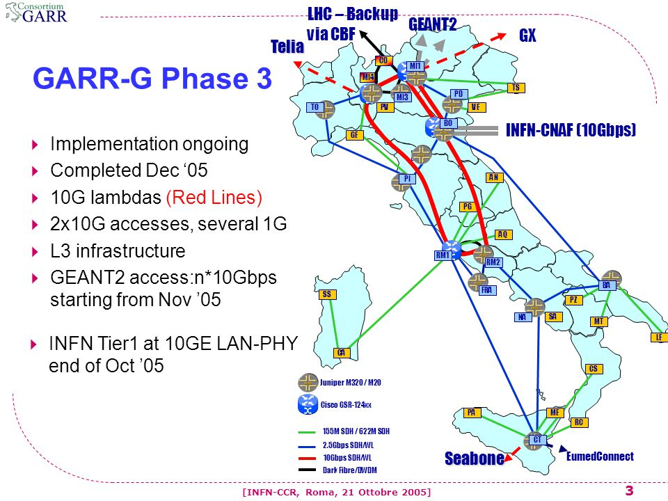 14 [INFN-CCR, Roma, 21 Ottobre 2005] # GARR-G * Current map * December 2004 * July 2004 * May 2004 * March 2004 * May 2003 # GARR-B * December 2002 * December 2001 * September 2001 * April 2000 * May 1999 * April 1999 * January 1999 # GARR-2 # GARR-1
