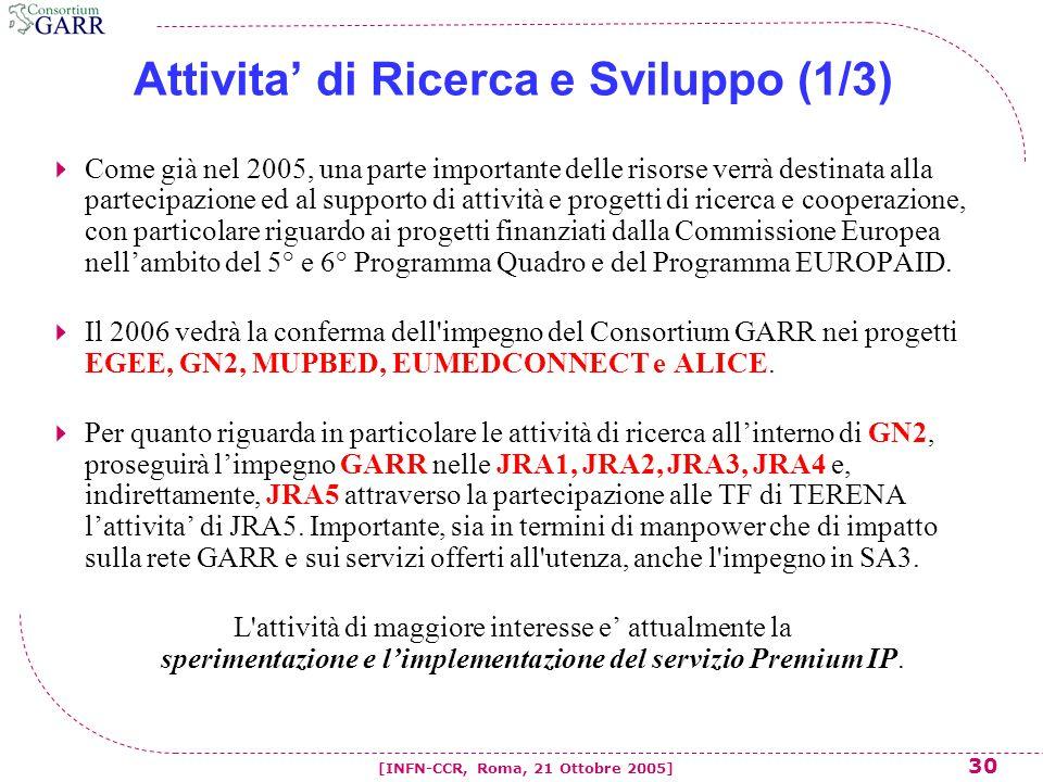 30 [INFN-CCR, Roma, 21 Ottobre 2005] Attivita' di Ricerca e Sviluppo (1/3)  Come già nel 2005, una parte importante delle risorse verrà destinata alla partecipazione ed al supporto di attività e progetti di ricerca e cooperazione, con particolare riguardo ai progetti finanziati dalla Commissione Europea nell'ambito del 5° e 6° Programma Quadro e del Programma EUROPAID.