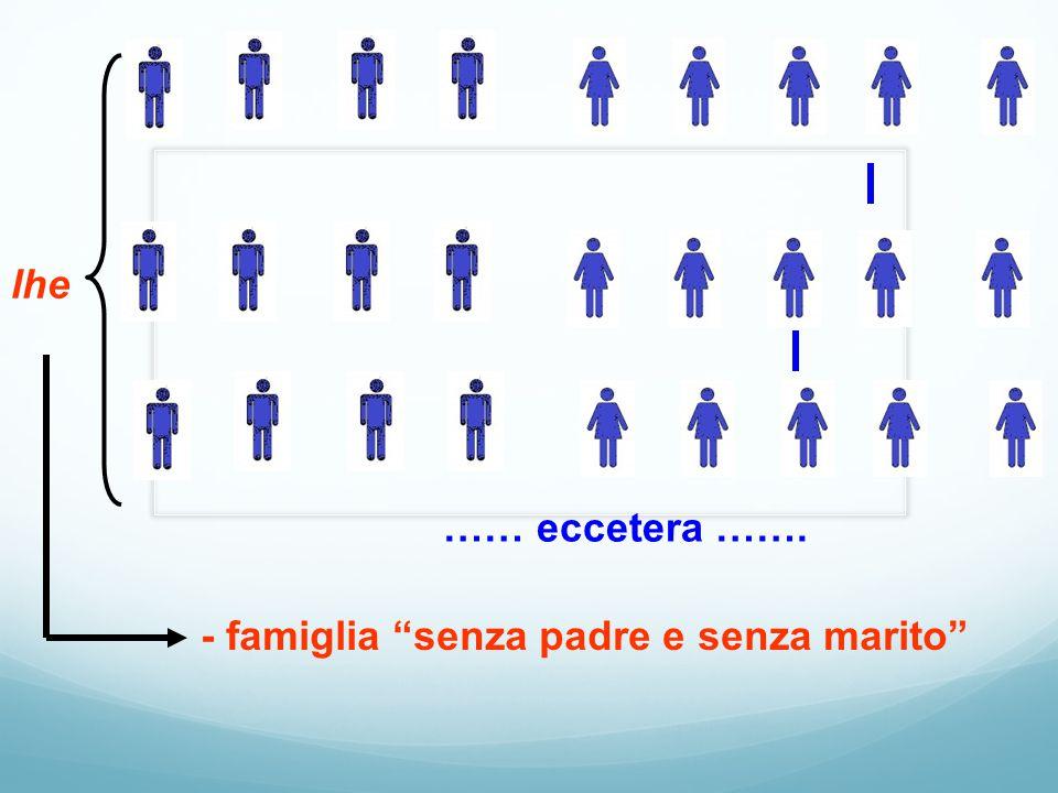 …… eccetera ……. lhe - famiglia senza padre e senza marito