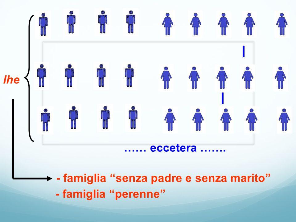 …… eccetera ……. lhe - famiglia senza padre e senza marito - famiglia perenne