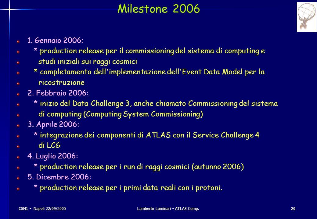 CSN1 - Napoli 22/09/2005Lamberto Luminari - ATLAS Comp.20 Milestone 2006 1.