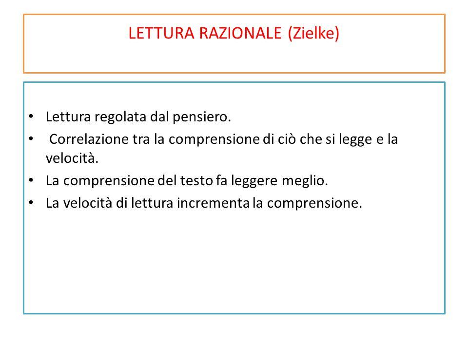 LETTURA RAZIONALE (Zielke) Lettura regolata dal pensiero.