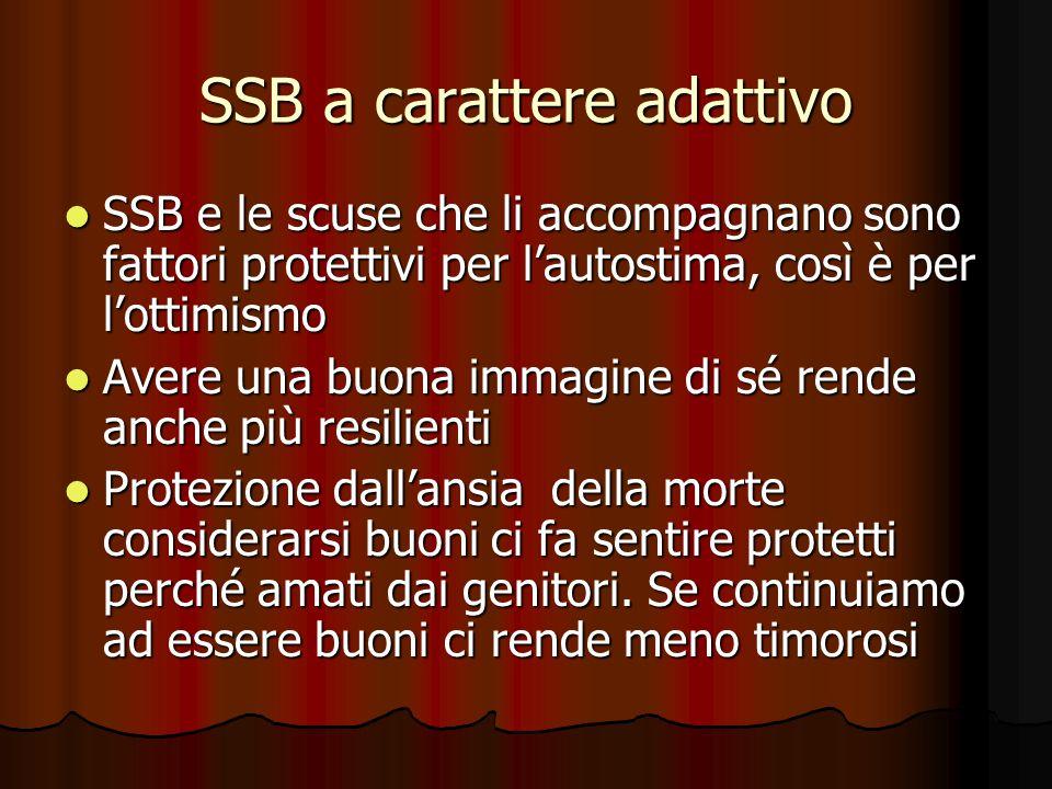 SSB a carattere adattivo SSB e le scuse che li accompagnano sono fattori protettivi per l'autostima, così è per l'ottimismo SSB e le scuse che li acco