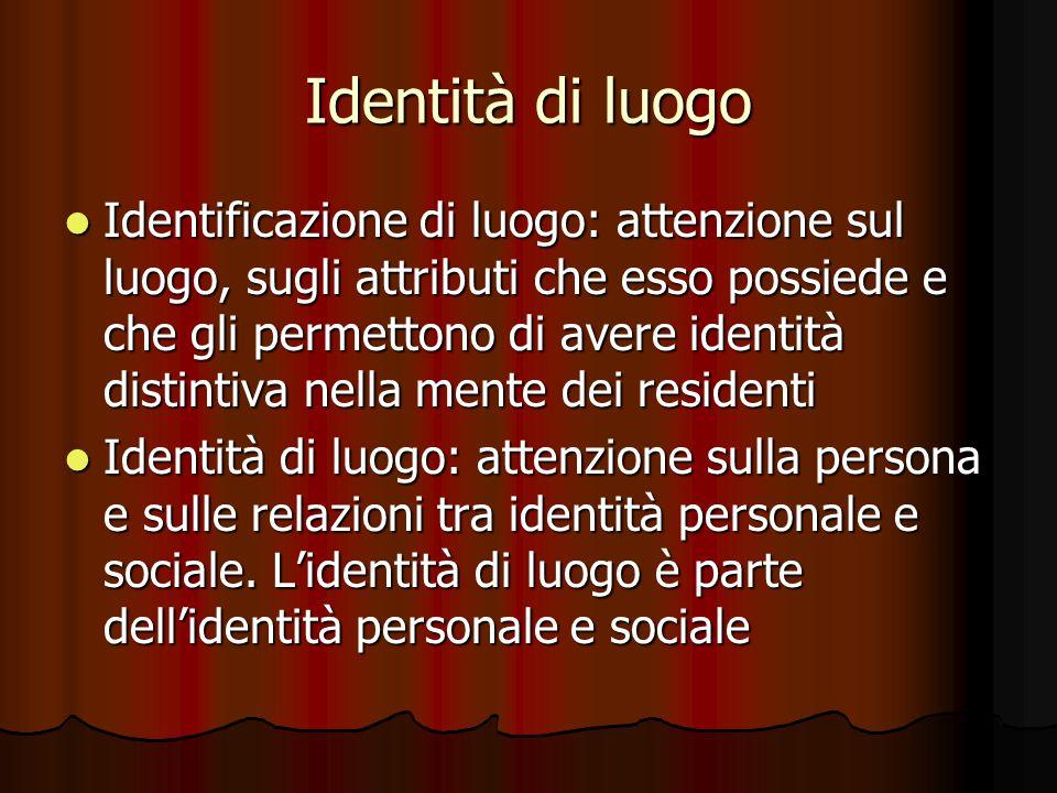 Identità di luogo Identificazione di luogo: attenzione sul luogo, sugli attributi che esso possiede e che gli permettono di avere identità distintiva