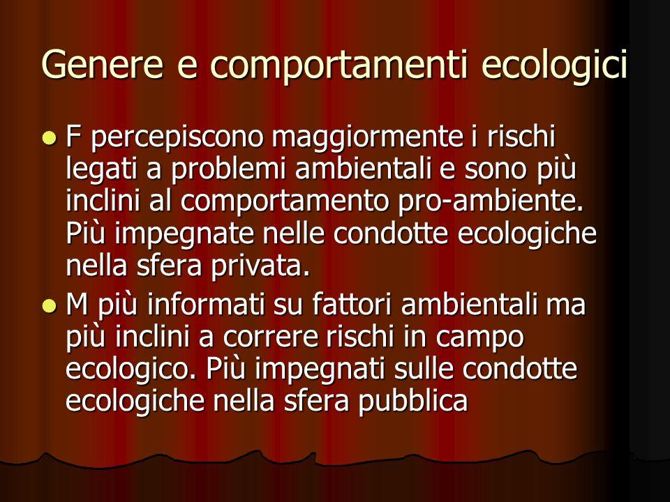 Genere e comportamenti ecologici F percepiscono maggiormente i rischi legati a problemi ambientali e sono più inclini al comportamento pro-ambiente.