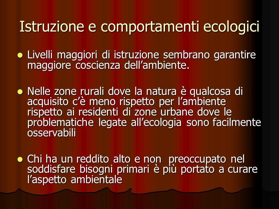 Istruzione e comportamenti ecologici Livelli maggiori di istruzione sembrano garantire maggiore coscienza dell'ambiente. Livelli maggiori di istruzion