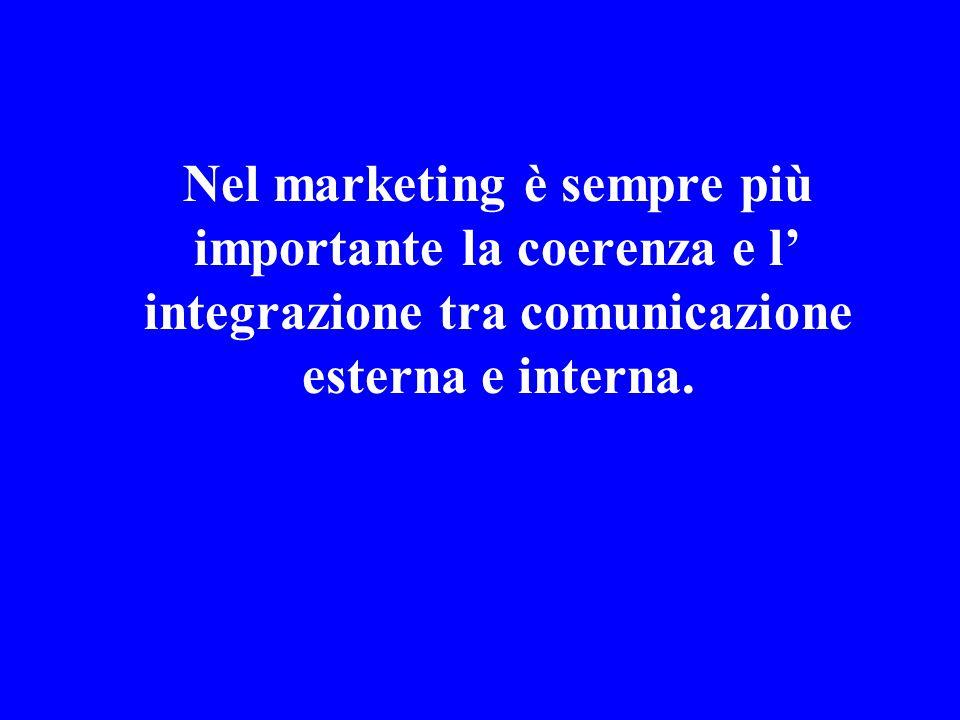 Nel marketing è sempre più importante la coerenza e l' integrazione tra comunicazione esterna e interna.